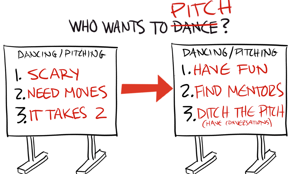 3 REASONS WHY DANCING AND PITCHING AREN'T SO DIFFERENT