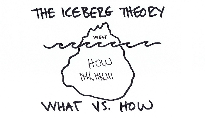 The Iceberg Theory: What Vs. How